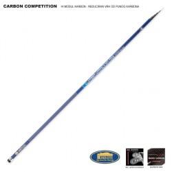 carbon_competition
