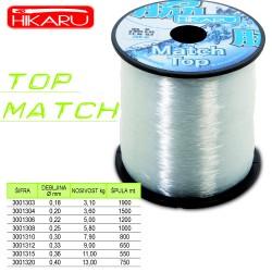 top match