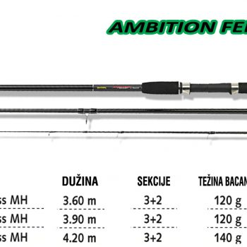 ambition-feeder-class-mh2