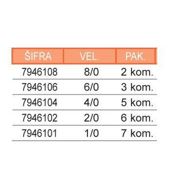 lf461-bln-tabela