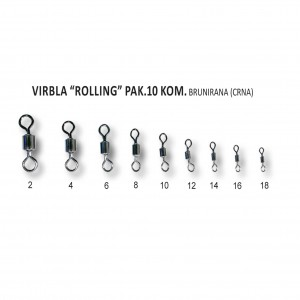 virbla-rolling